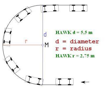 diameter radius 01