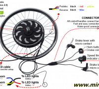 Electric motor (kit) Magic Pie 4-02