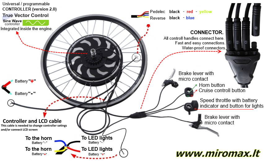 electric motor kit magic pie 4 cabbike. Black Bedroom Furniture Sets. Home Design Ideas